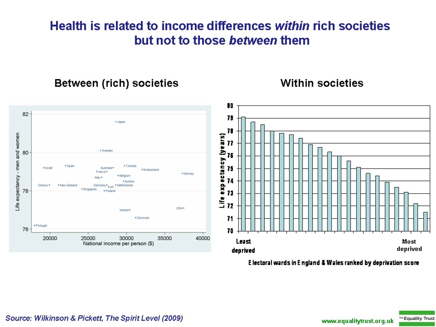 health inequality in uk Challenging mental health inequalities certain population subgroups are at higher risk of mental health problems because of greater exposure and vulnerability to unfavourable social, economic, and environmental circumstances these intersect with factors including gender, ethnicity and disability, with devsatating circumstances in many cases.